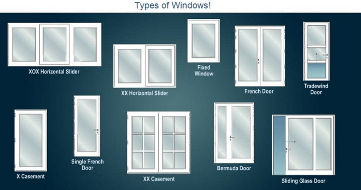 Types of Home Windows