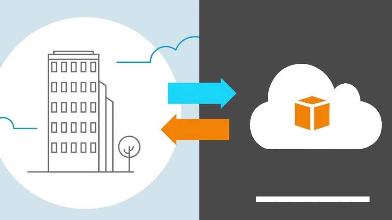 The management of work shifts in the cloud